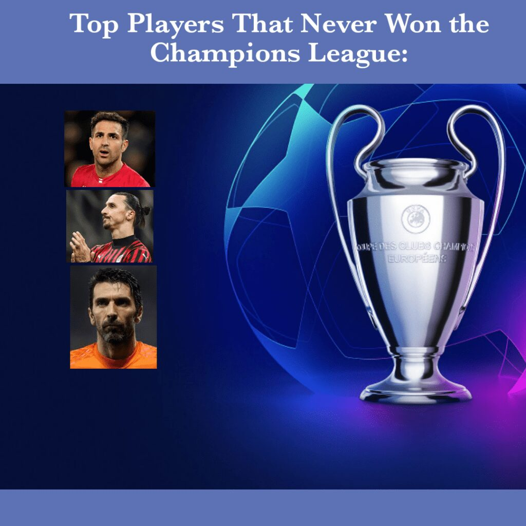 Players Who Never Won the Champions League