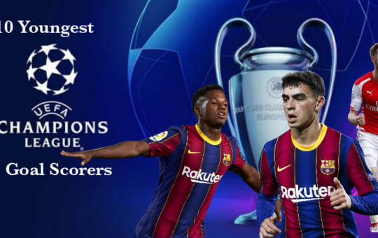 Youngest Champions League Goal Scorers
