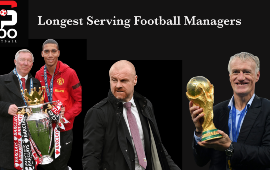 Longest serving football managers ever