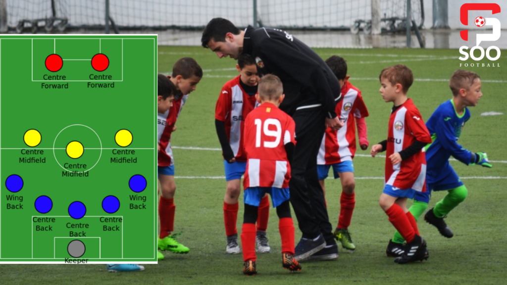 positions in youth soccer