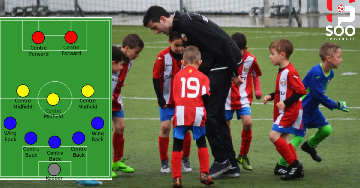 Explained: The Different Positions in Youth Soccer